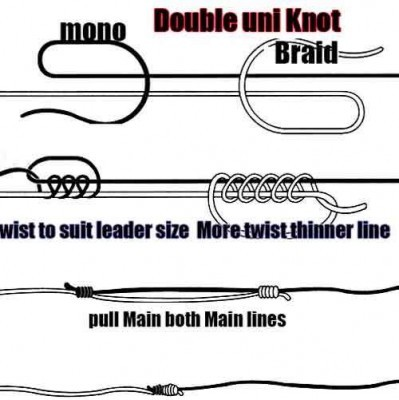 Double uni knot learn to tie fishing knots braid to mono for Fishing knots for braided line
