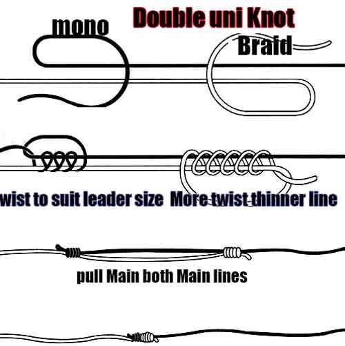 Double uni knot learn to tie fishing knots braid to mono for How to tie fishing line together